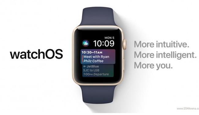 Ngày 19/9: Giới thiệu iOS 11 và watchOS trên toàn thế giới ảnh 3
