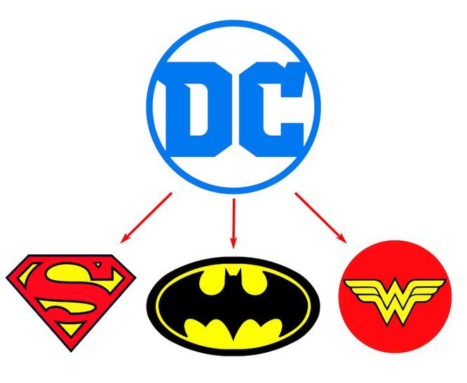 Giải mã bí mật ẩn sau 12 logo nổi tiếng thế giới ảnh 9