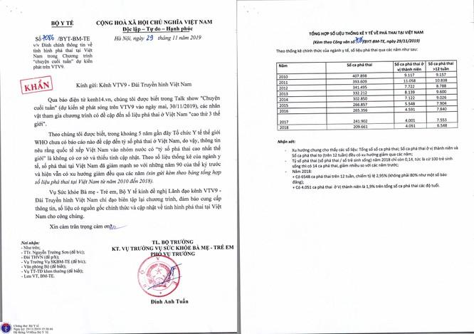Bộ Y tế: Không có báo cáo quốc tế nào chỉ ra tỷ lệ phá thai của Việt Nam cao ảnh 1