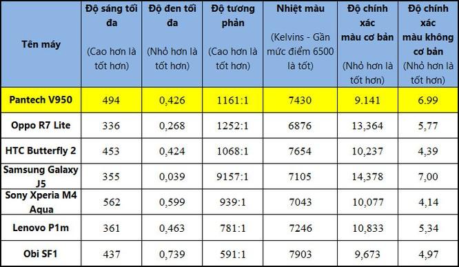Trên tay điện thoại Pantech V950 sắp bán tại Việt Nam ảnh 6