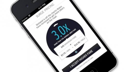 Ai cũng ghét tính năng tăng giá giờ cao điểm của Uber và đây là cách khắc phục ảnh 4