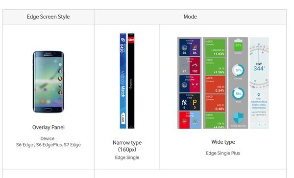 Video: 3 tiện ích đáng mong chờ ở Galaxy S7 Edge ảnh 1