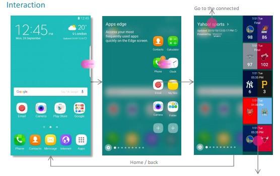 Video: 3 tiện ích đáng mong chờ ở Galaxy S7 Edge ảnh 3