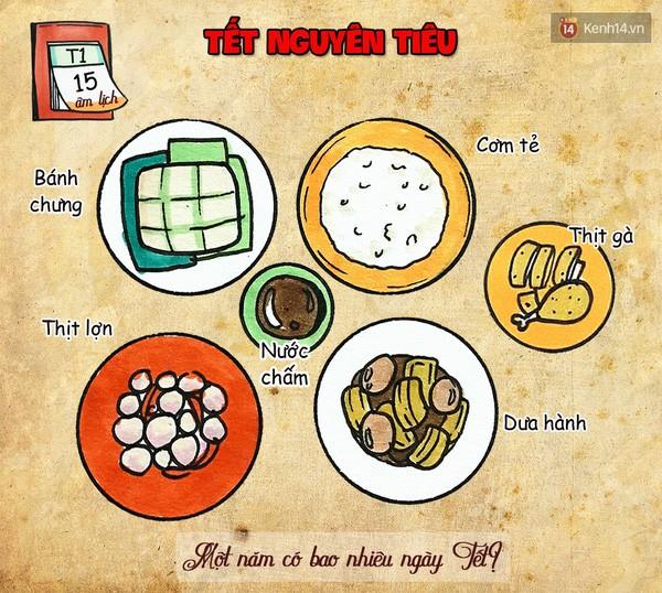 Đố bạn: Mỗi năm người Việt có bao nhiêu ngày Tết? ảnh 4