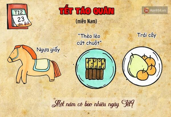 Đố bạn: Mỗi năm người Việt có bao nhiêu ngày Tết? ảnh 13