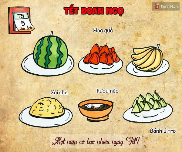Đố bạn: Mỗi năm người Việt có bao nhiêu ngày Tết? ảnh 7