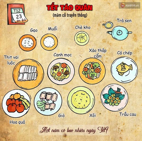 Đố bạn: Mỗi năm người Việt có bao nhiêu ngày Tết? ảnh 10