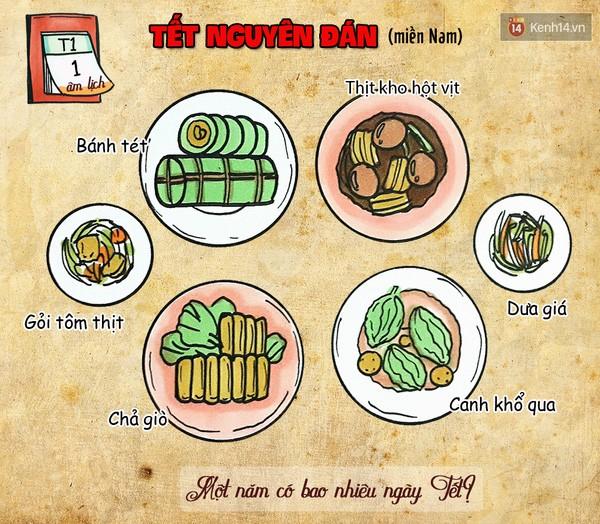 Đố bạn: Mỗi năm người Việt có bao nhiêu ngày Tết? ảnh 3