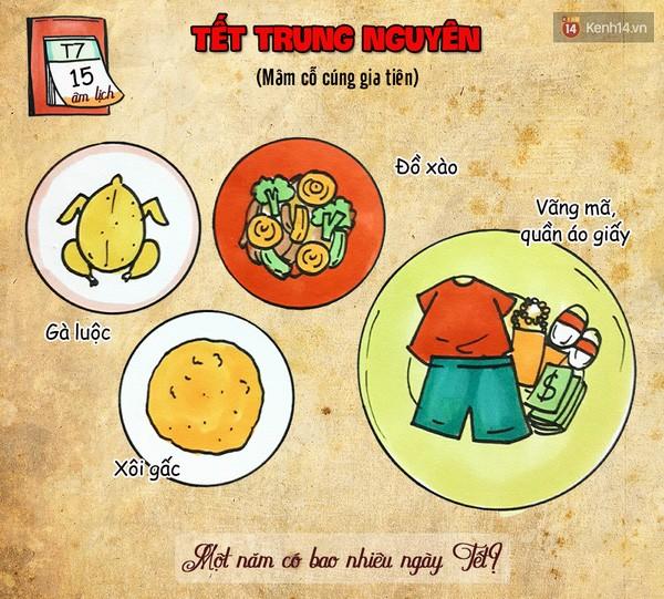 Đố bạn: Mỗi năm người Việt có bao nhiêu ngày Tết? ảnh 8