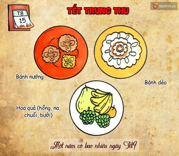Đố bạn: Mỗi năm người Việt có bao nhiêu ngày Tết? ảnh 9