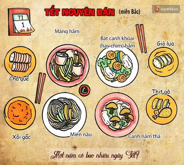 Đố bạn: Mỗi năm người Việt có bao nhiêu ngày Tết? ảnh 1
