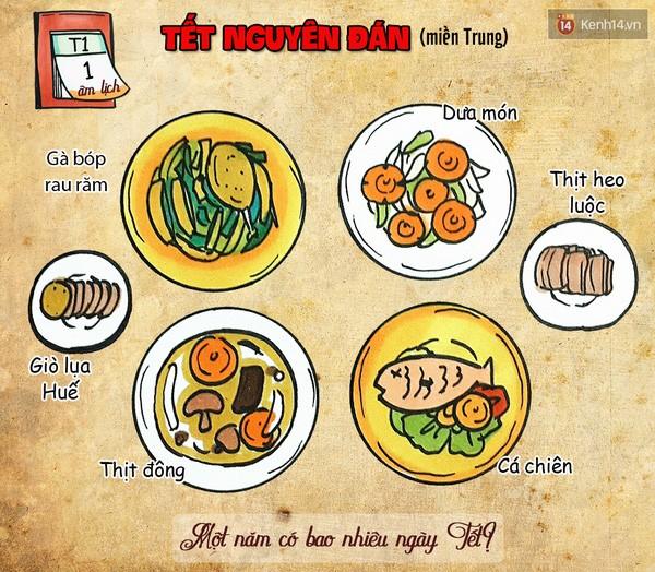 Đố bạn: Mỗi năm người Việt có bao nhiêu ngày Tết? ảnh 2