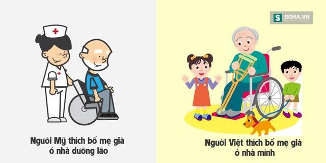 26 so sánh cười ra nước mắt giữa người Việt và người Mỹ ảnh 21