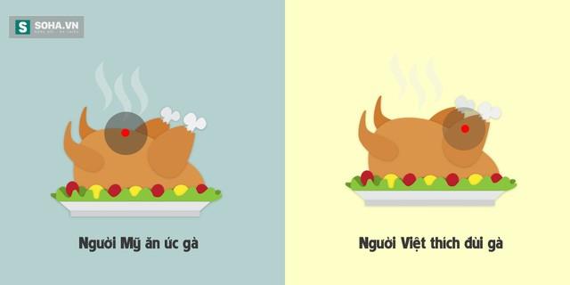 26 so sánh cười ra nước mắt giữa người Việt và người Mỹ ảnh 11