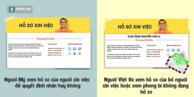 26 so sánh cười ra nước mắt giữa người Việt và người Mỹ ảnh 8
