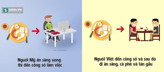 26 so sánh cười ra nước mắt giữa người Việt và người Mỹ ảnh 12