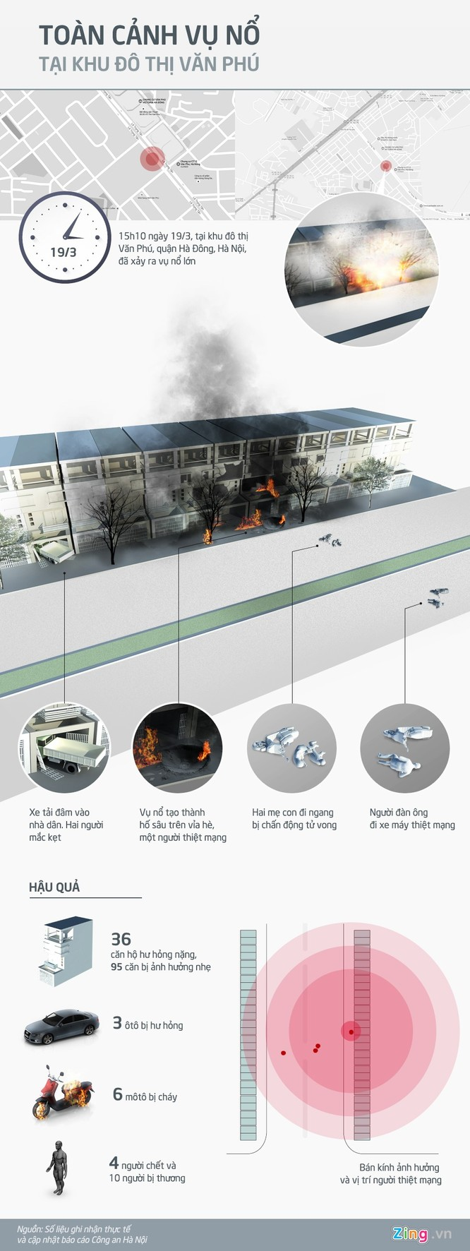 Clip 3D toàn cảnh vụ nổ ở Hà Đông ảnh 1