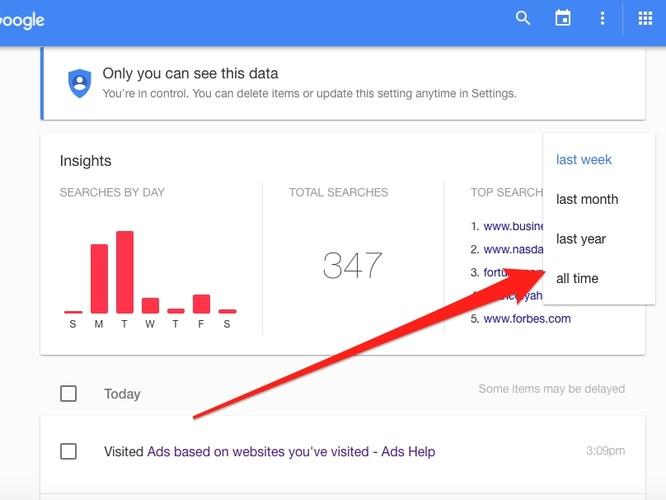Lục tìm lịch sử Google lưu trữ về bạn và cách xóa ảnh 1