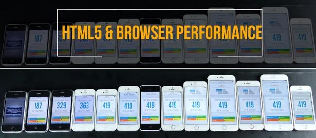 Video: iPhone mới nhất có phải là tốt nhất? ảnh 3