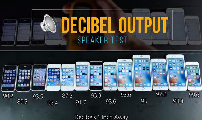 Video: iPhone mới nhất có phải là tốt nhất? ảnh 4
