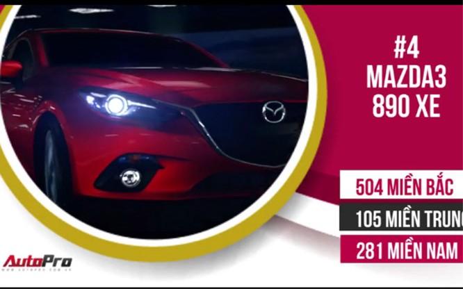 Mazda 3 (Ảnh: Người lao động)