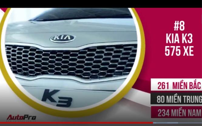 Kia K3 (Ảnh: Autopro)