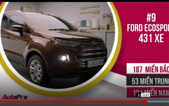 Ford Ecosport (Ảnh: Autopro)