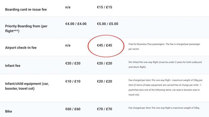 Bóc mẽ cách kiếm tiền của các hãng hàng không giá rẻ ảnh 12