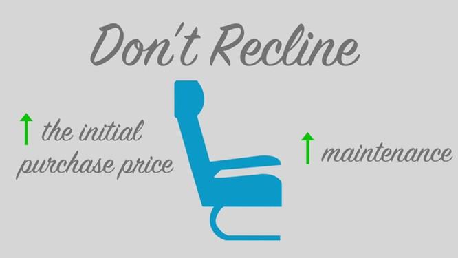 Bóc mẽ cách kiếm tiền của các hãng hàng không giá rẻ ảnh 4