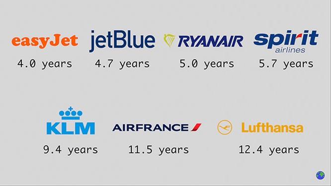 Bóc mẽ cách kiếm tiền của các hãng hàng không giá rẻ ảnh 1