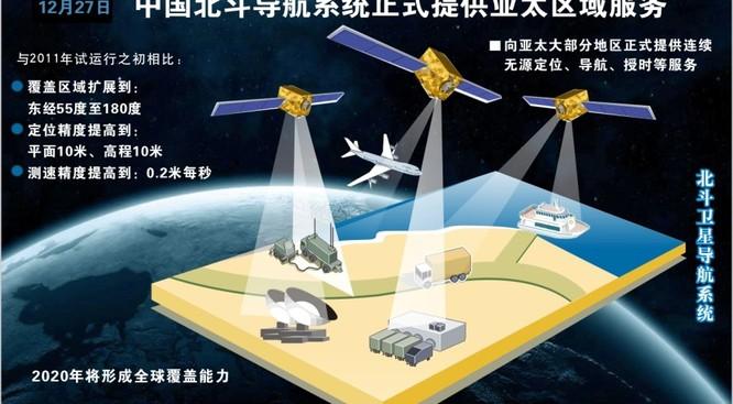7 công trình Trung Quốc khiến thế giới nể phục ảnh 4