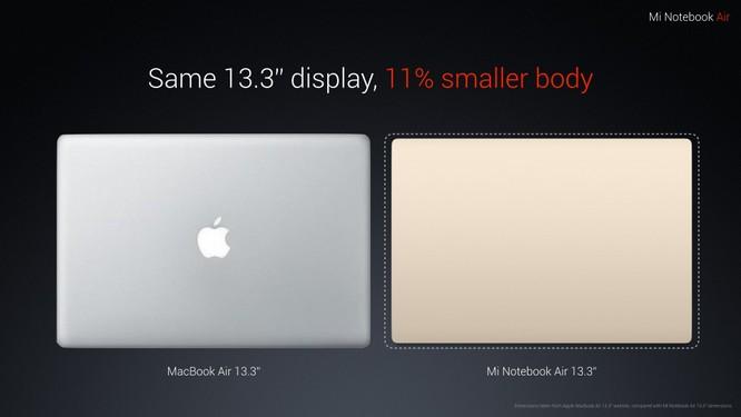Cùng có kích thước màn hình 13,3 inch nhưng Mi Notebook Air có thân hình nhỏ hơn 11% so với Apple Macbook Air.