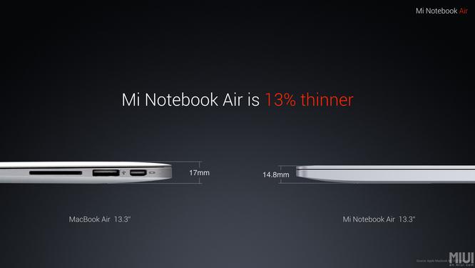 Mi Notebook Air mỏng hơn 13% so với Apple Macbook Air