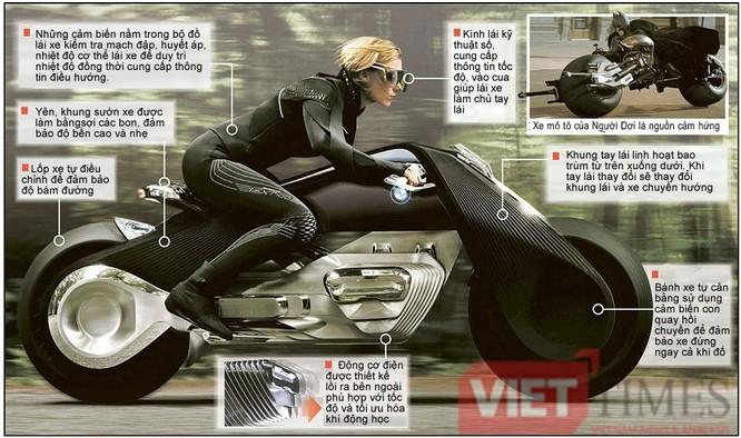 BMW ra mắt xe máy tự cân bằng siêu hiện đại ảnh 3