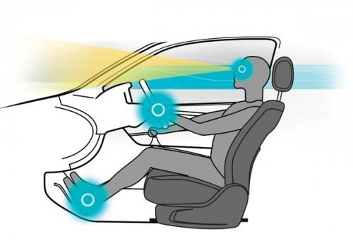 Tư thế ngồi thế nào cho đúng với tài xế mới? ảnh 2