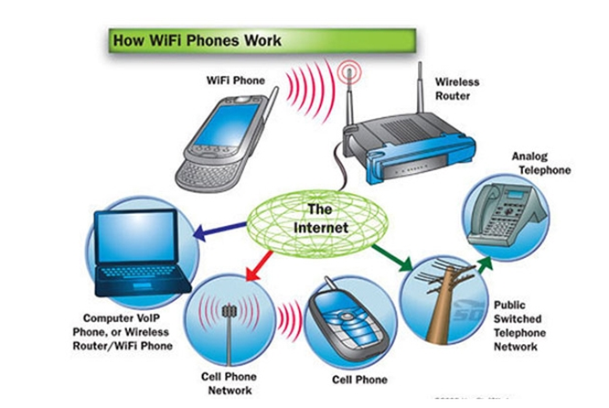 """9 chiêu hay giúp Wi-Fi nhà bạn """"phi nước đại"""" ảnh 1"""