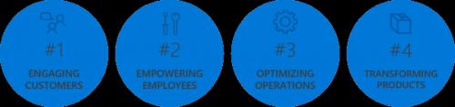 84% doanh nghiệp đồng thuận cần số hoá để tăng trưởng ảnh 3