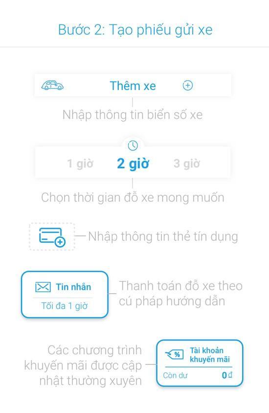 Mách bạn cách dùng ứng dụng iParking tìm kiếm điểm đỗ ô tô qua smartphone ảnh 3