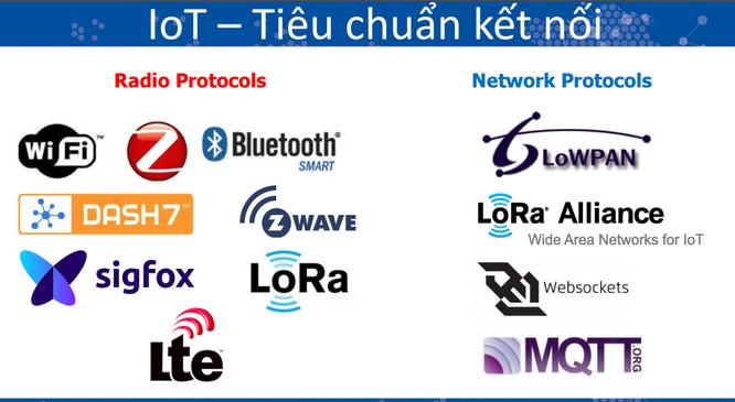 Việt Nam đã có 2,5 triệu người dùng IPv6 ảnh 2