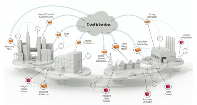 Thế giới Internet tương lai với IPv6, IoT và Cloud ảnh 2