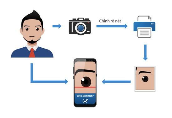 """Công nghệ nhận dạng mống mắt Galaxy S8 bị """"qua mặt"""" bằng... hồ dán ảnh 1"""