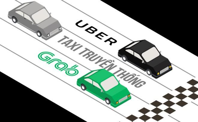 Cuộc chiến Uber, Grab và taxi truyền thống. Ảnh minh hoạ: Internet
