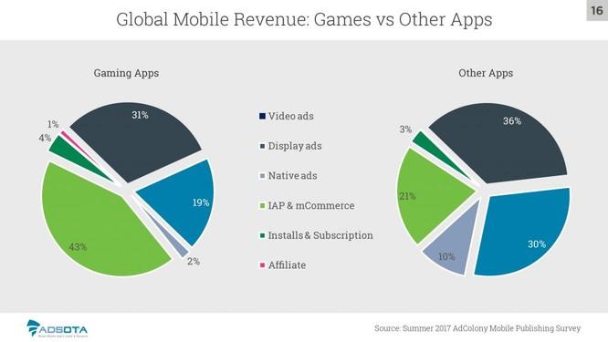 report adsota mobile ads