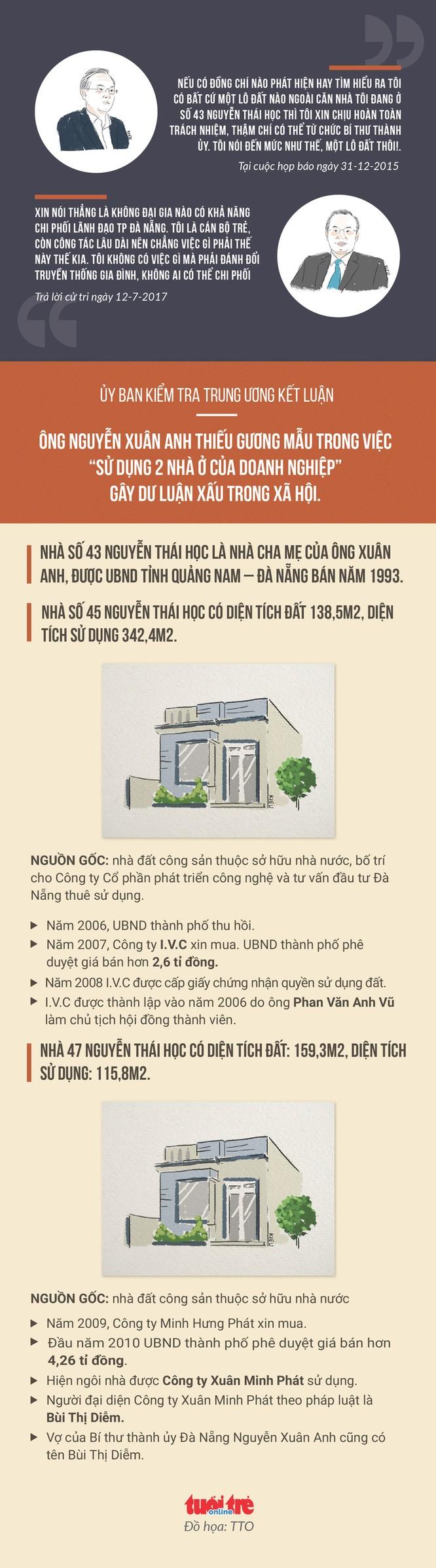 Nhà 43 của Bí thư Đà Nẵng Nguyễn Xuân Anh 'ôm' nhà 45, 47 ra sao? ảnh 1