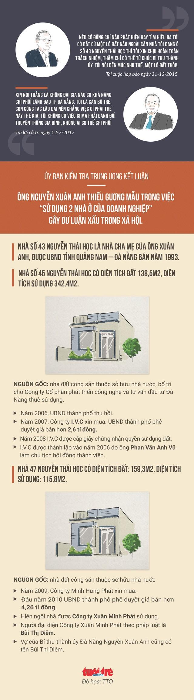 Khuất tất trong bán hàng loạt nhà, đất công tại Đà Nẵng? - Ảnh 3.