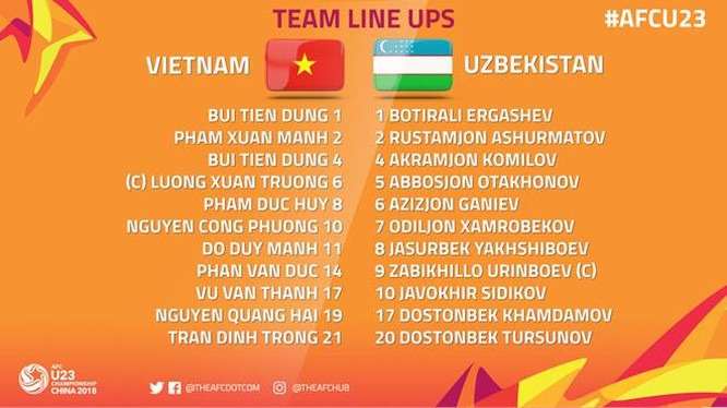 """U23 Việt Nam trở thành """"người hùng"""" mới của bóng đá châu Á ảnh 14"""