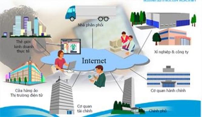 Tại sao phải phát triển Chính phủ điện tử? ảnh 1