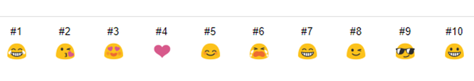 Bật mí về 3 biểu tượng cảm xúc phổ biến nhất tại Việt Nam ảnh 2