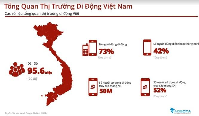 """Nhật, Hàn """"ngả mũ"""" vì độ thăng hoa của thị trường quảng cáo di động Việt dịp Tết ảnh 2"""