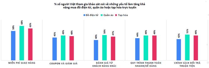 Thời trang được người tiêu dùng Việt quan tâm nhất trong mùa mua sắm cuối năm ảnh 1